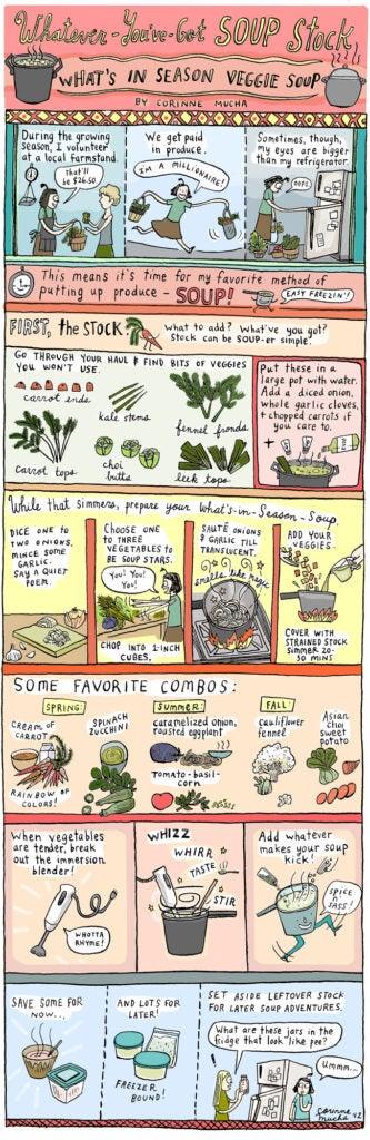 vegetable soup comic strip