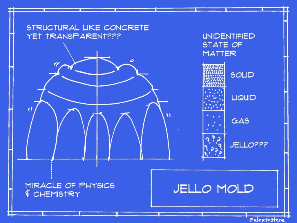 jello mold blueprint