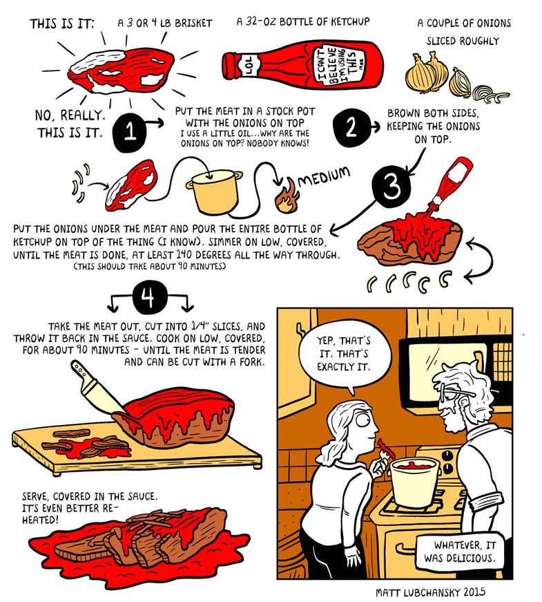 Recipe Comix: A Brisket with Secret Sauce