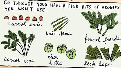 Recipe Comix: What's-In-Season Soup