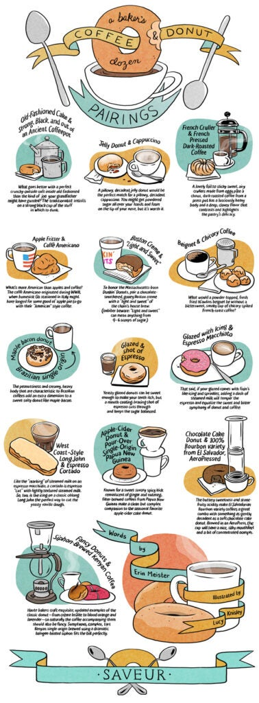 Donuts and Coffee comic strip