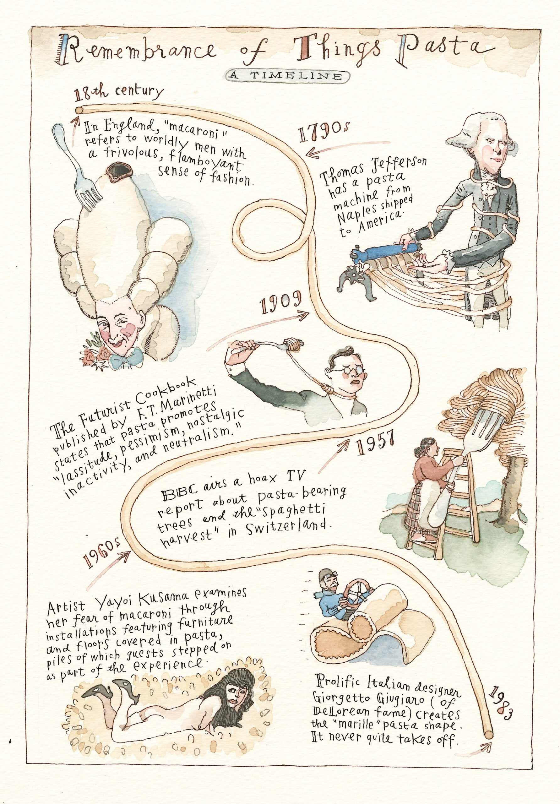 The Untold History of Pasta