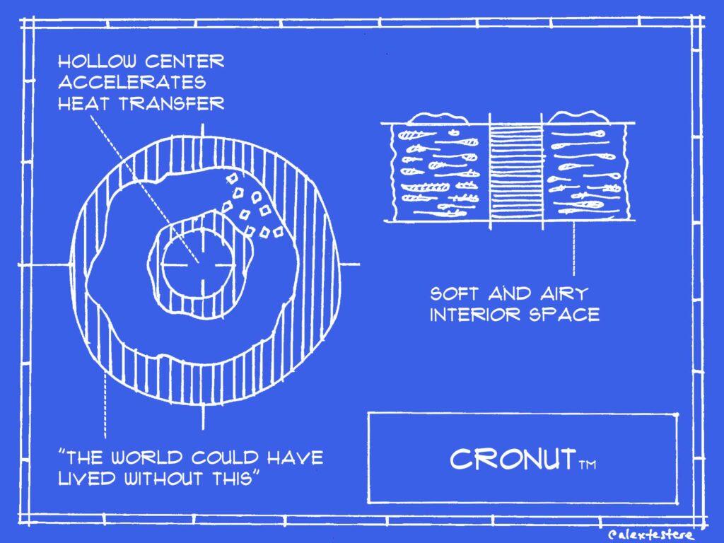 cronut blueprint