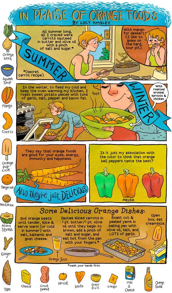 comic about Orange Foods