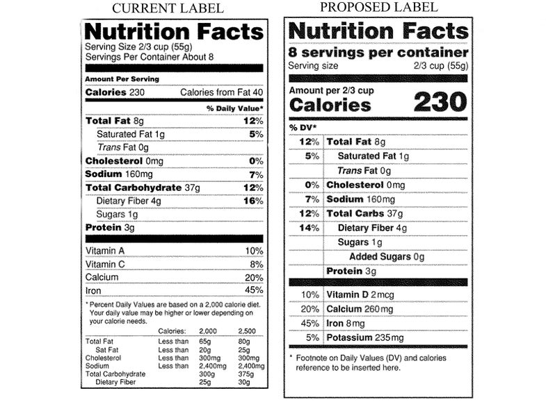 What the FDA's New Food Labels Mean for Your Groceries