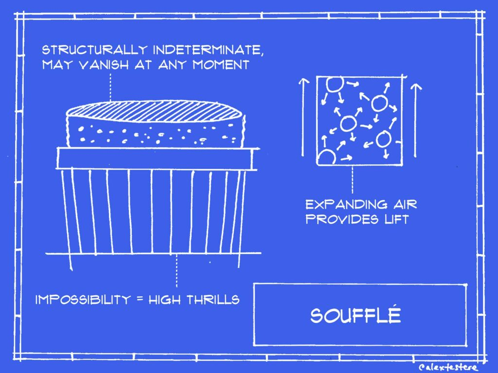 souffle blueprint