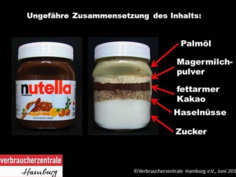 These German Graphics Show What Really Goes Into Your Favorite Food Products
