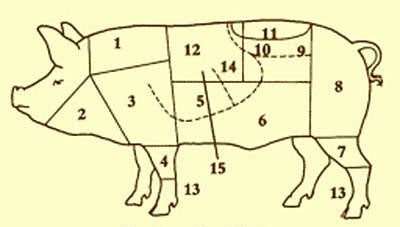 The Whole Pig