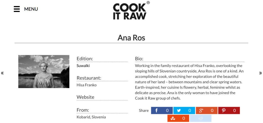Cook it Raw Ana Ros
