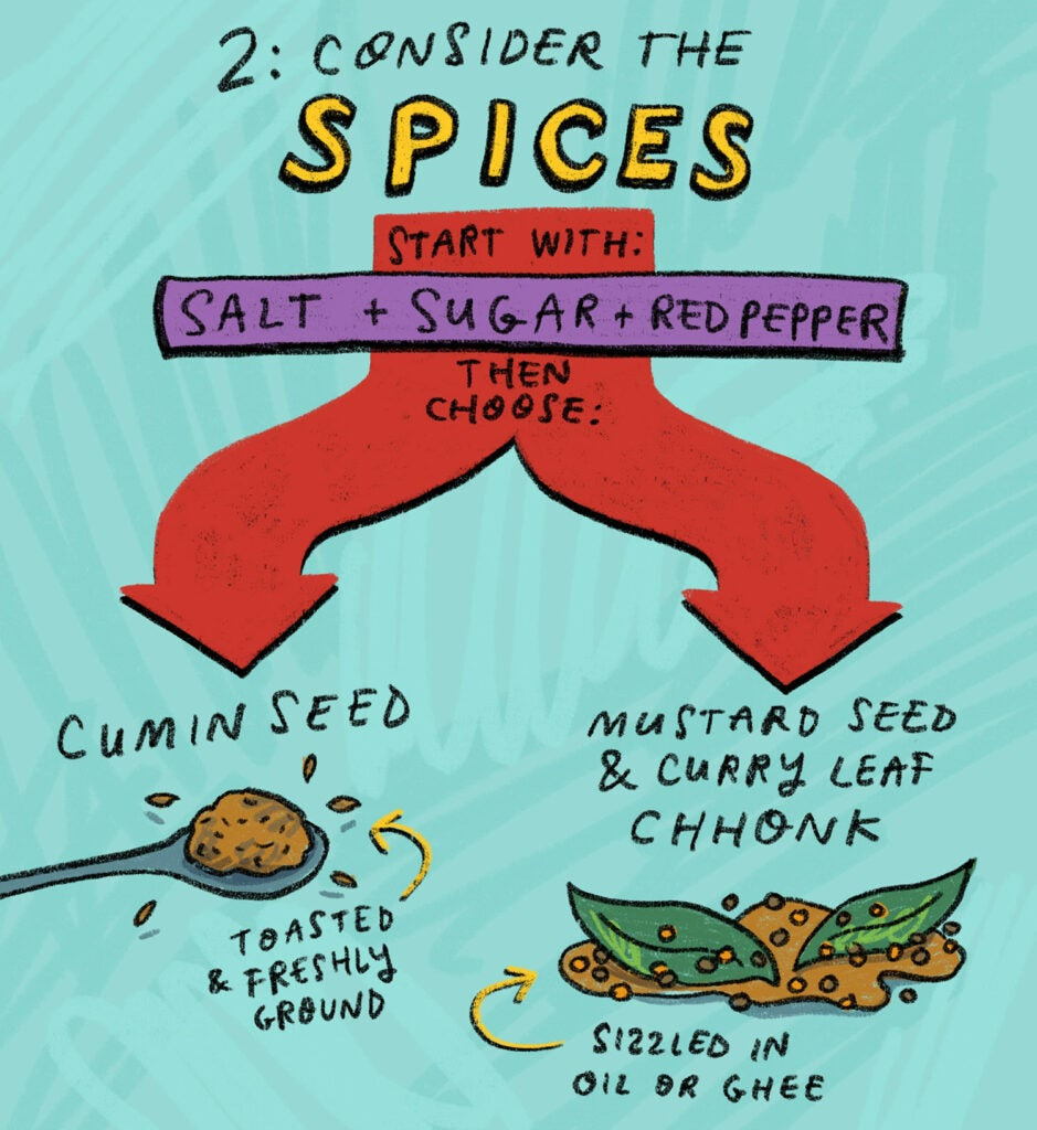 considering spices