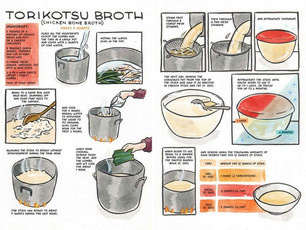 Torikotsu broth