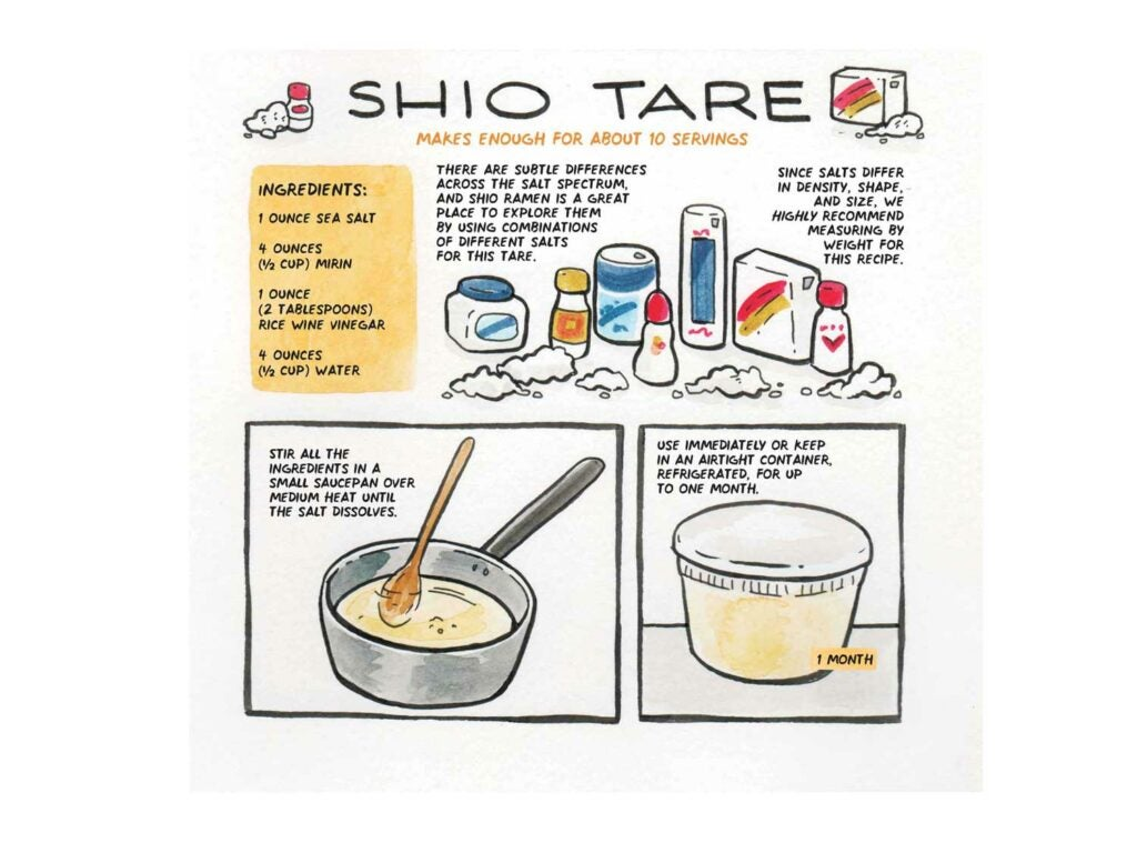 Shio Tare from Let's Eat Ramen!